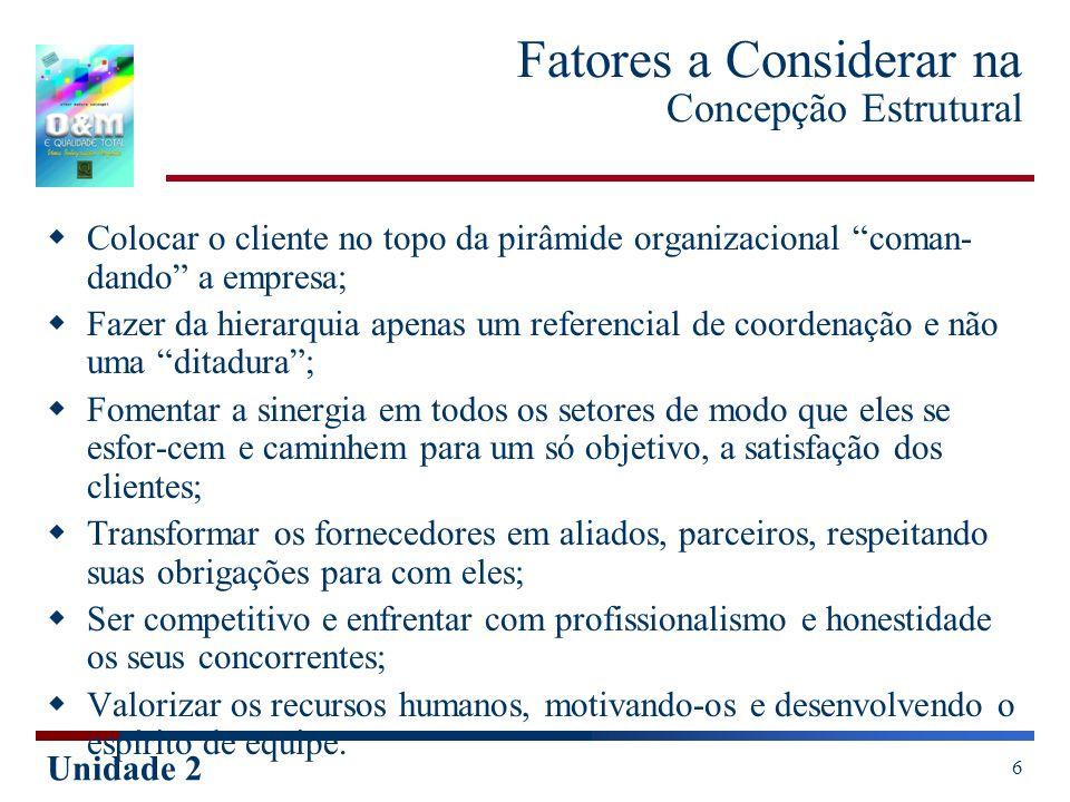 Unidade 2 6 Fatores a Considerar na Concepção Estrutural Colocar o cliente no topo da pirâmide organizacional coman- dando a empresa; Fazer da hierarq