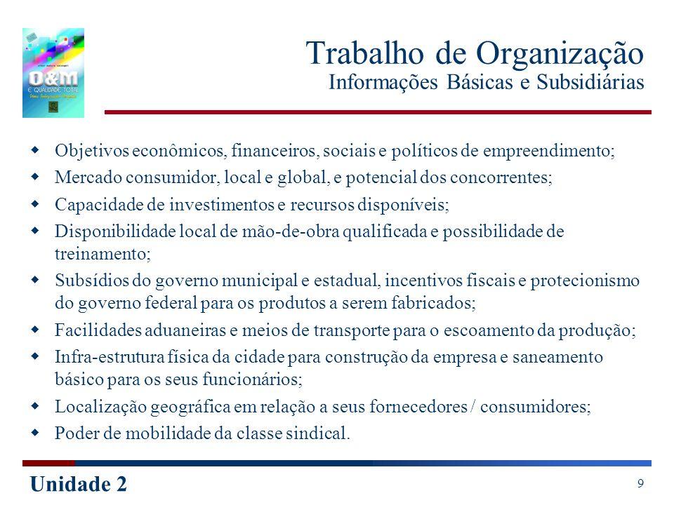 Unidade 2 9 Trabalho de Organização Informações Básicas e Subsidiárias Objetivos econômicos, financeiros, sociais e políticos de empreendimento; Merca