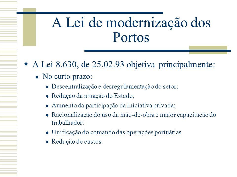 A Lei de modernização dos Portos A Lei 8.630, de 25.02.93 objetiva principalmente: No curto prazo: Descentralização e desregulamentação do setor; Redu