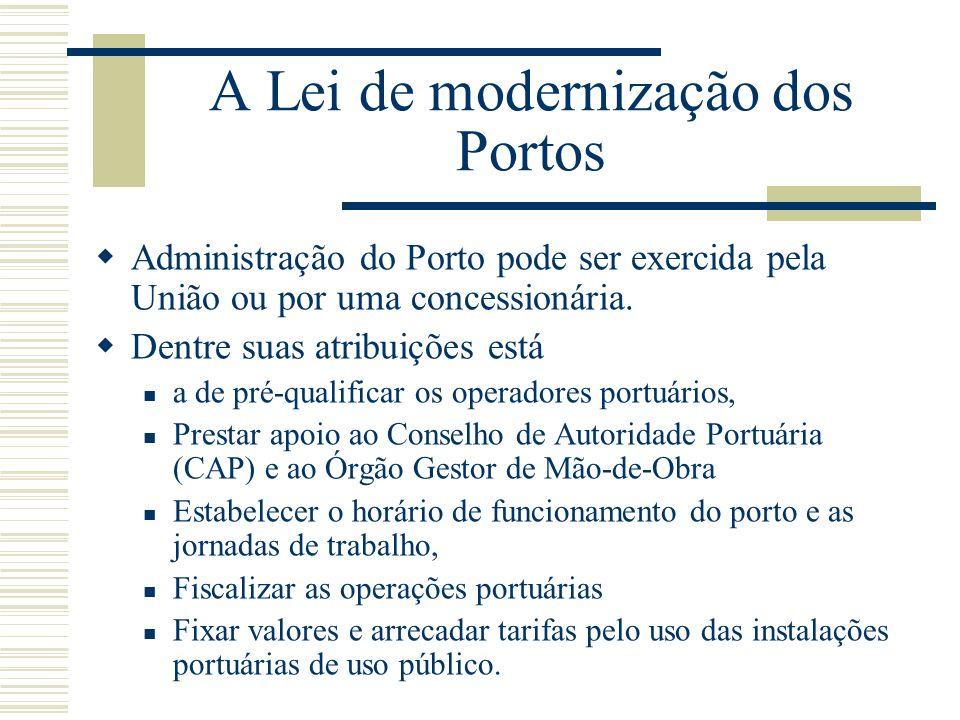 A Lei de modernização dos Portos Administração do Porto pode ser exercida pela União ou por uma concessionária. Dentre suas atribuições está a de pré-