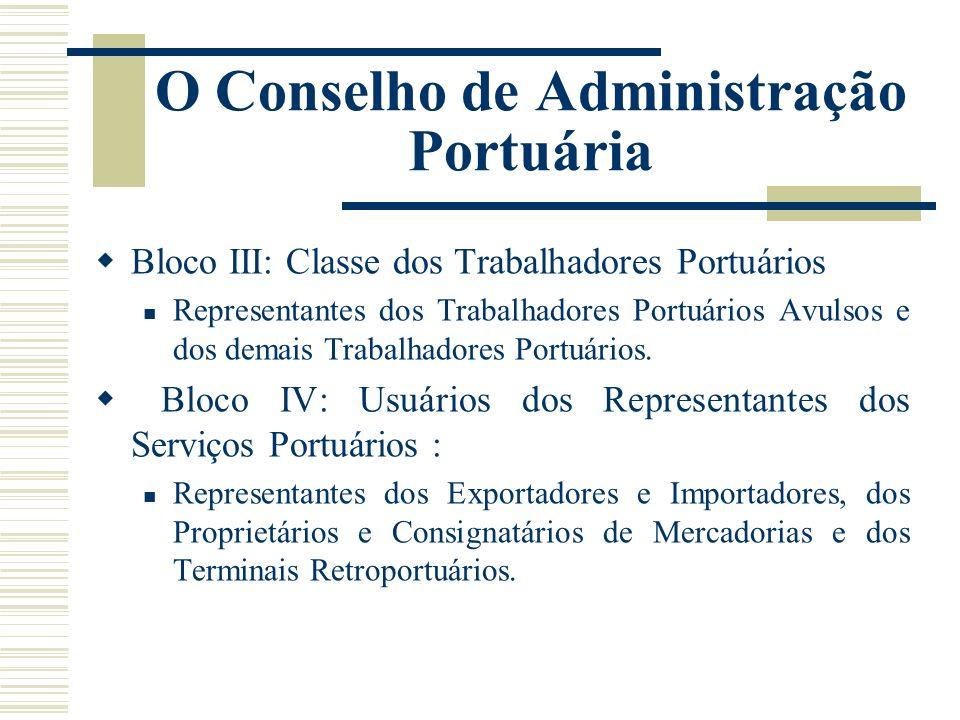 O Conselho de Administração Portuária Bloco III: Classe dos Trabalhadores Portuários Representantes dos Trabalhadores Portuários Avulsos e dos demais