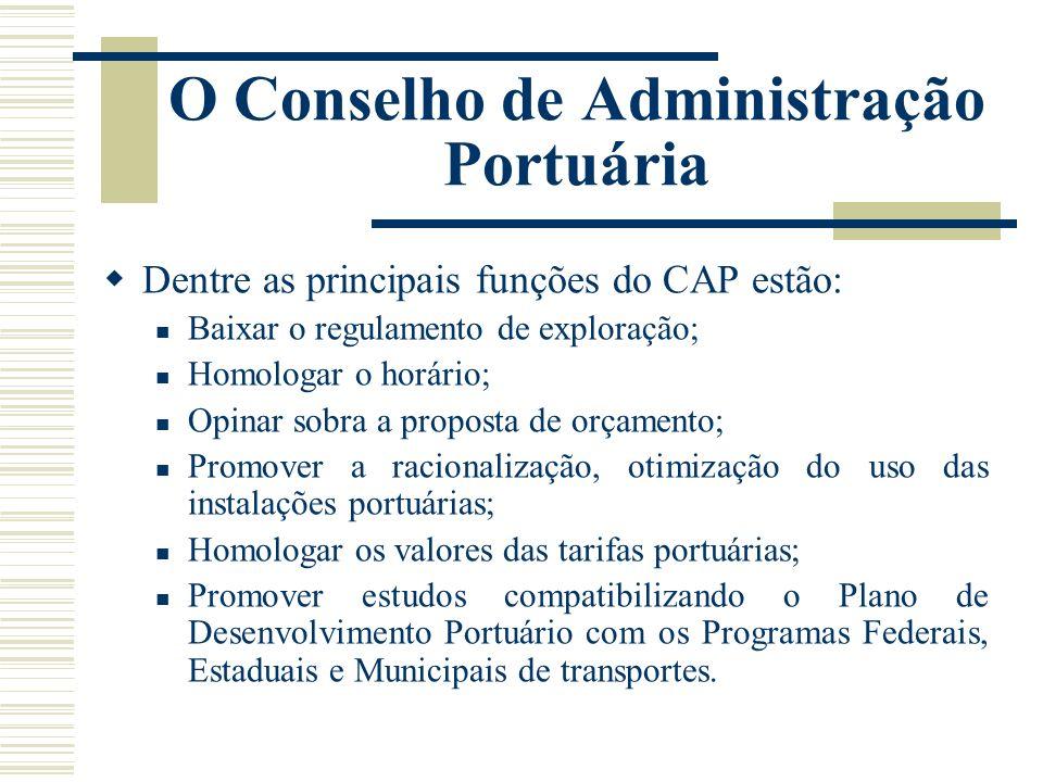 O Conselho de Administração Portuária Dentre as principais funções do CAP estão: Baixar o regulamento de exploração; Homologar o horário; Opinar sobra