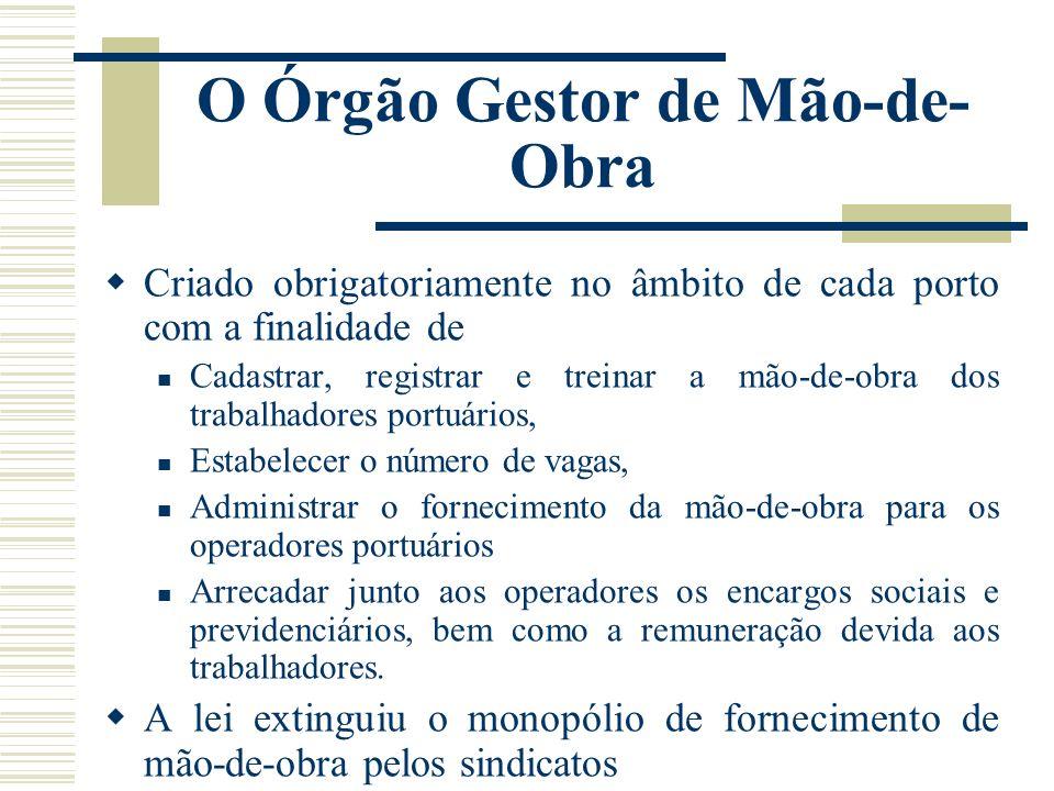 O Órgão Gestor de Mão-de- Obra Criado obrigatoriamente no âmbito de cada porto com a finalidade de Cadastrar, registrar e treinar a mão-de-obra dos tr