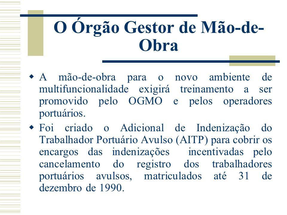 O Órgão Gestor de Mão-de- Obra A mão-de-obra para o novo ambiente de multifuncionalidade exigirá treinamento a ser promovido pelo OGMO e pelos operado