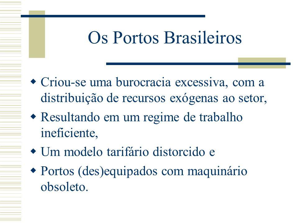 Os Portos Brasileiros Criou-se uma burocracia excessiva, com a distribuição de recursos exógenas ao setor, Resultando em um regime de trabalho inefici