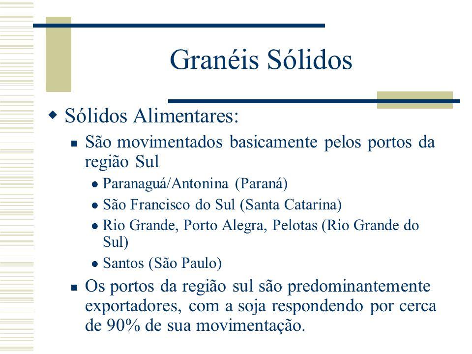 Granéis Sólidos Sólidos Alimentares: São movimentados basicamente pelos portos da região Sul Paranaguá/Antonina (Paraná) São Francisco do Sul (Santa C