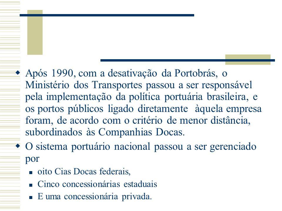 Após 1990, com a desativação da Portobrás, o Ministério dos Transportes passou a ser responsável pela implementação da política portuária brasileira,