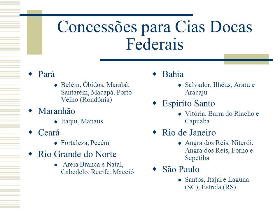 Concessões para Cias Docas Federais Pará Belém, Óbidos, Marabá, Santarém, Macapá, Porto Velho (Rondônia) Maranhão Itaqui, Manaus Ceará Fortaleza, Pecé