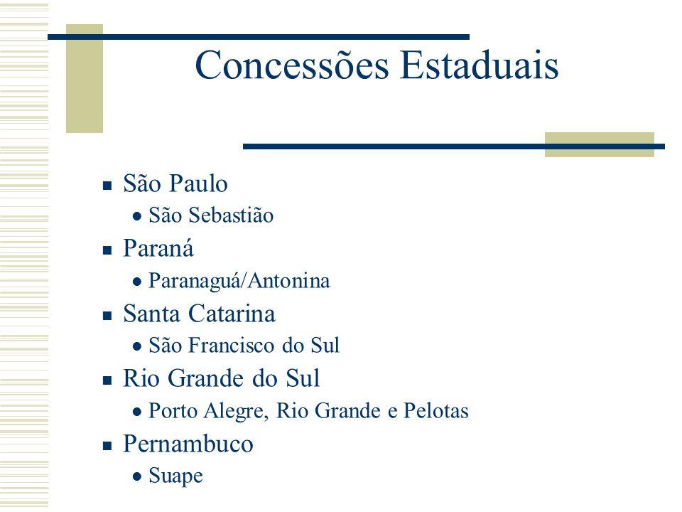 Concessões Estaduais São Paulo São Sebastião Paraná Paranaguá/Antonina Santa Catarina São Francisco do Sul Rio Grande do Sul Porto Alegre, Rio Grande
