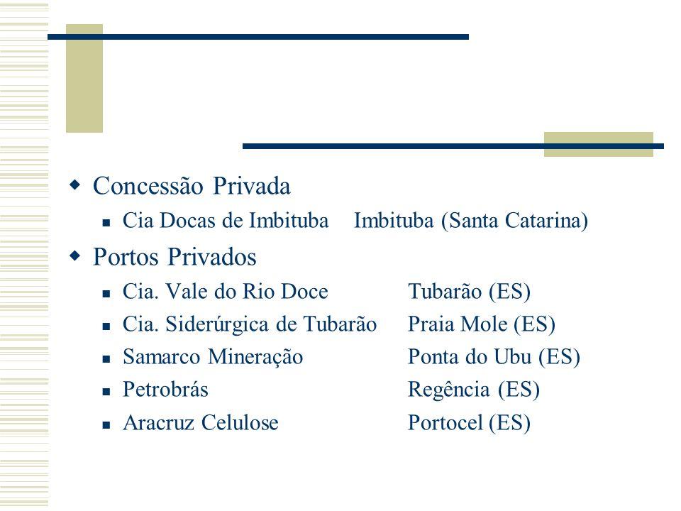Concessão Privada Cia Docas de Imbituba Imbituba (Santa Catarina) Portos Privados Cia. Vale do Rio DoceTubarão (ES) Cia. Siderúrgica de TubarãoPraia M