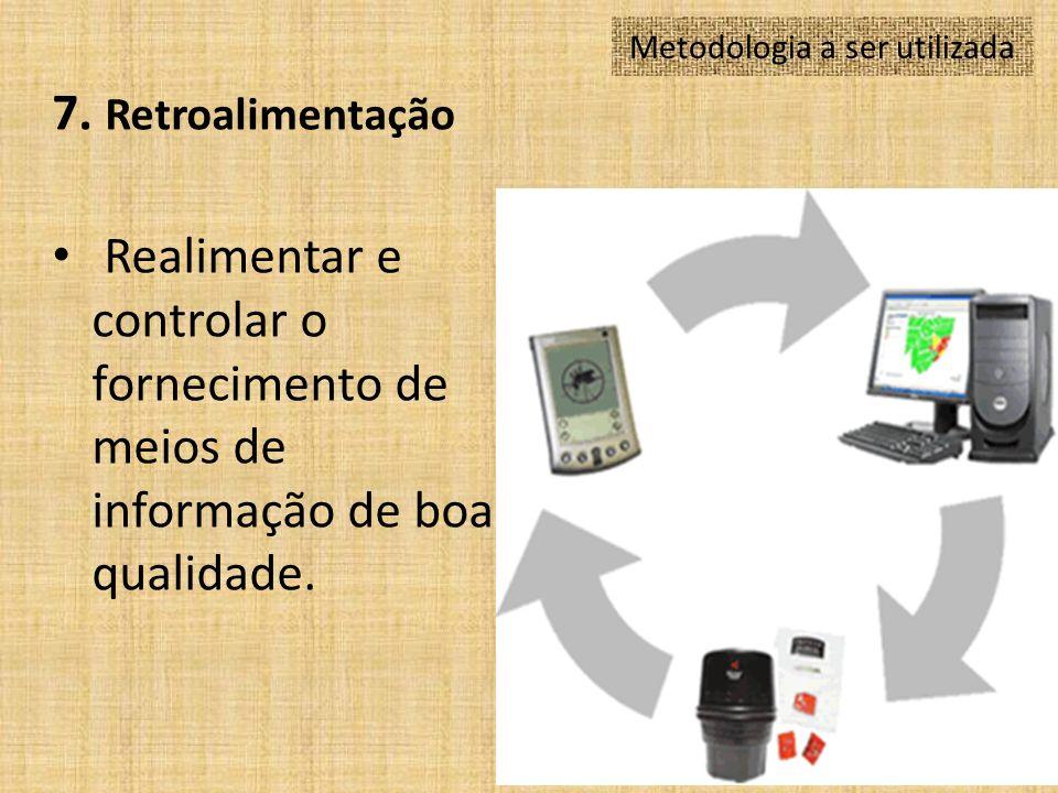 7. Retroalimentação Realimentar e controlar o fornecimento de meios de informação de boa qualidade. Metodologia a ser utilizada