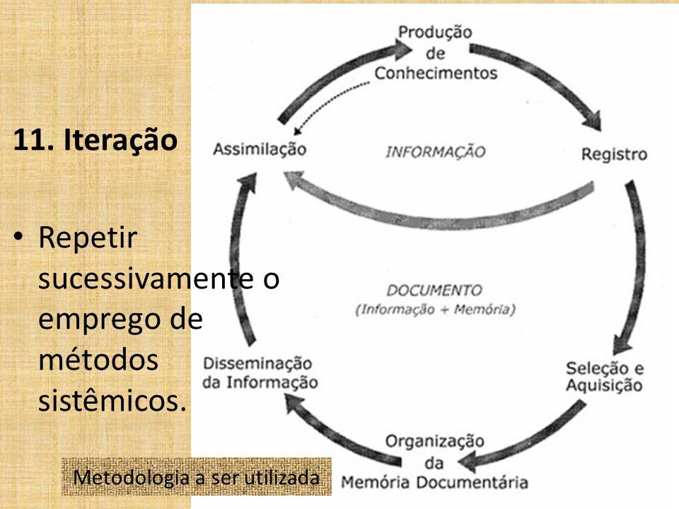 11. Iteração Repetir sucessivamente o emprego de métodos sistêmicos. Metodologia a ser utilizada