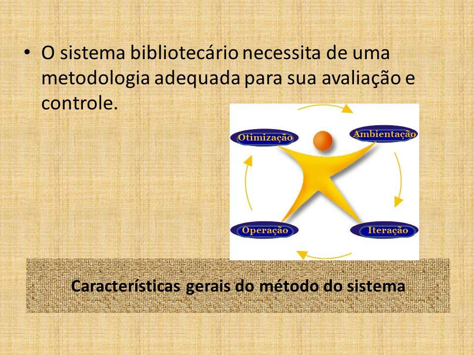 Metodologia a ser utilizada 1.