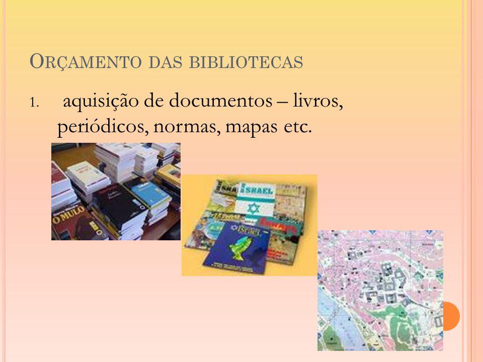 O RÇAMENTO DAS BIBLIOTECAS 1. aquisição de documentos – livros, periódicos, normas, mapas etc.