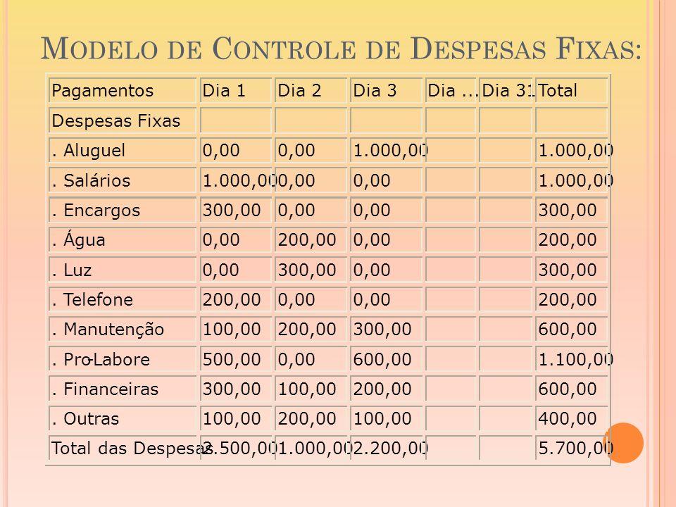 M ODELO DE C ONTROLE DE D ESPESAS F IXAS :