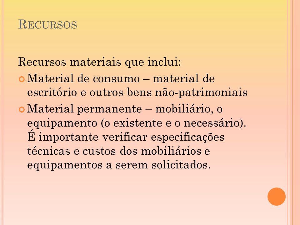 R ECURSOS Recursos materiais que inclui: Material de consumo – material de escritório e outros bens não-patrimoniais Material permanente – mobiliário,
