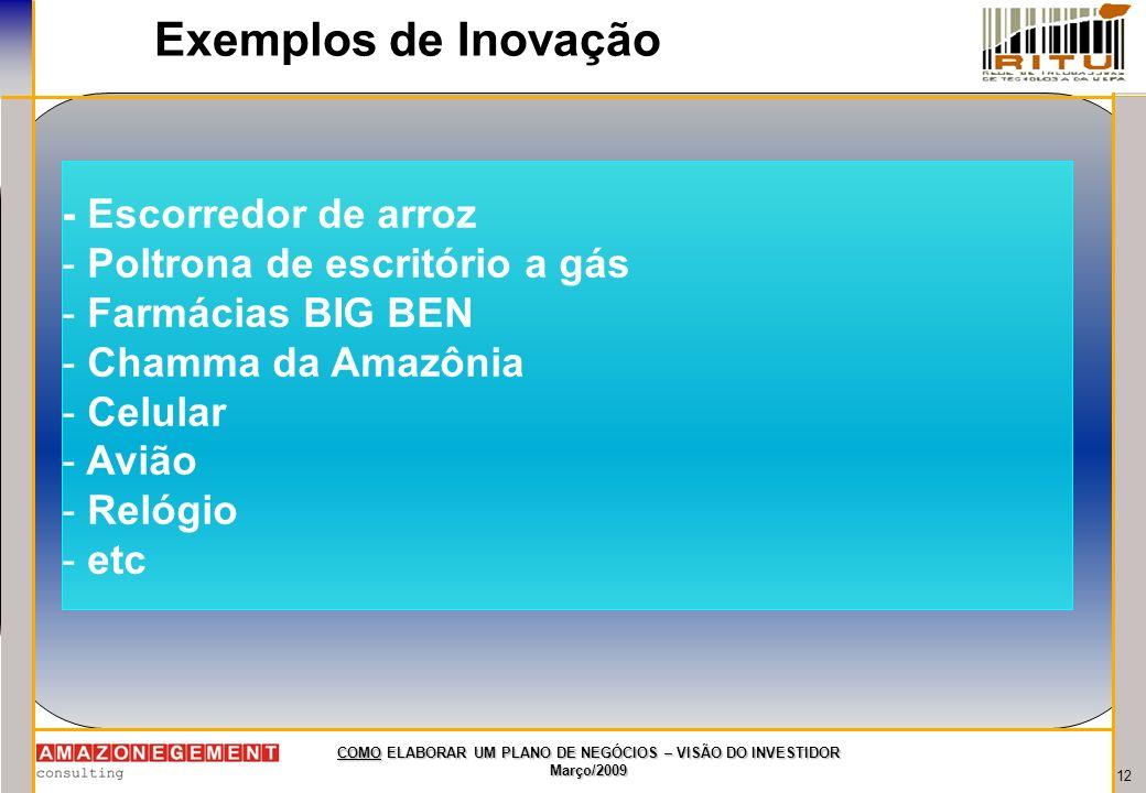 12 COMO ELABORAR UM PLANO DE NEGÓCIOS – VISÃO DO INVESTIDOR Março/2009 Exemplos de Inovação - Escorredor de arroz - Poltrona de escritório a gás - Far