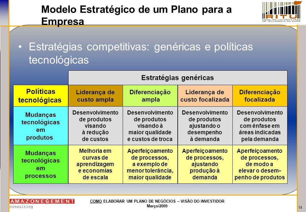 14 COMO ELABORAR UM PLANO DE NEGÓCIOS – VISÃO DO INVESTIDOR Março/2009 Estratégias competitivas: genéricas e políticas tecnológicas Estratégias genéri