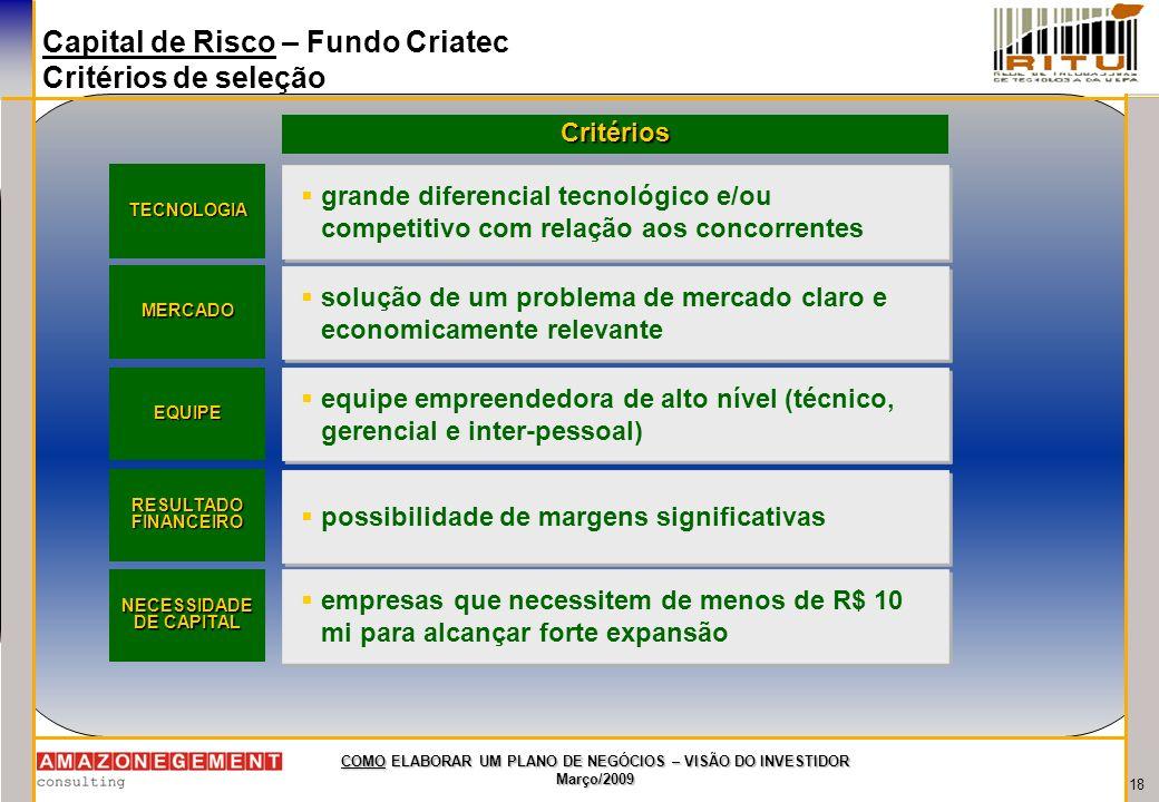 18 COMO ELABORAR UM PLANO DE NEGÓCIOS – VISÃO DO INVESTIDOR Março/2009 Capital de Risco – Fundo Criatec Critérios de seleção TECNOLOGIA MERCADO EQUIPE