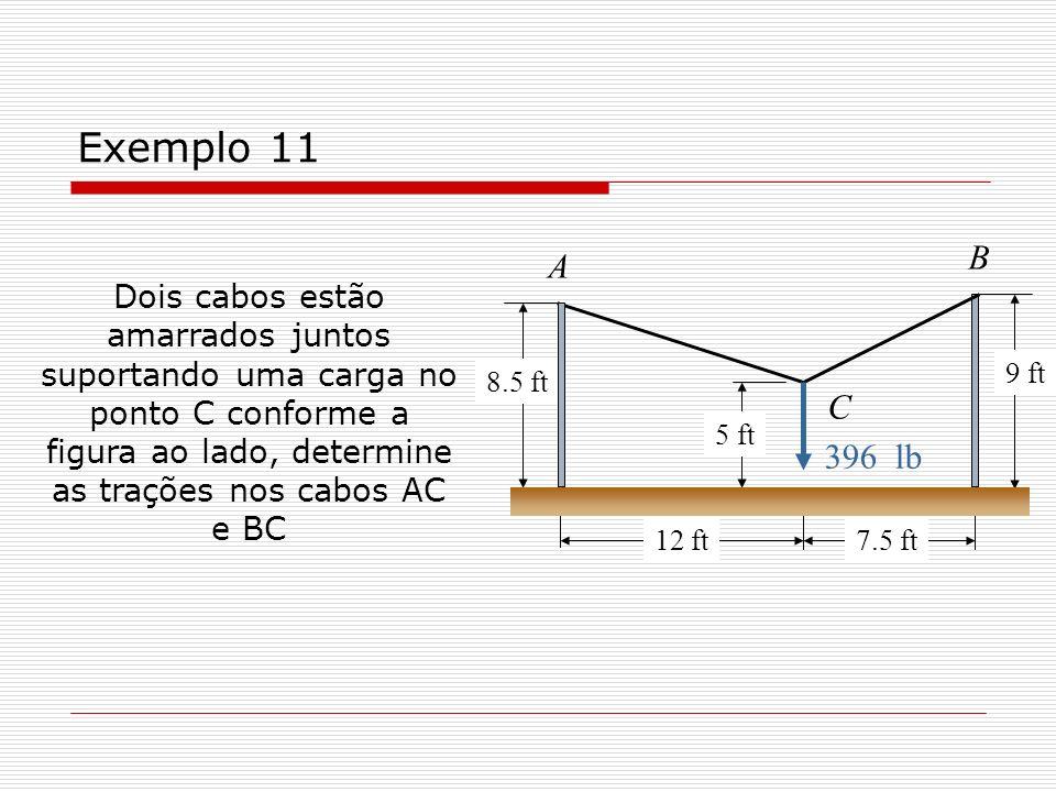 Exemplo 11 A 9 ft 5 ft 8.5 ft 12 ft7.5 ft B C 396 lb Dois cabos estão amarrados juntos suportando uma carga no ponto C conforme a figura ao lado, dete