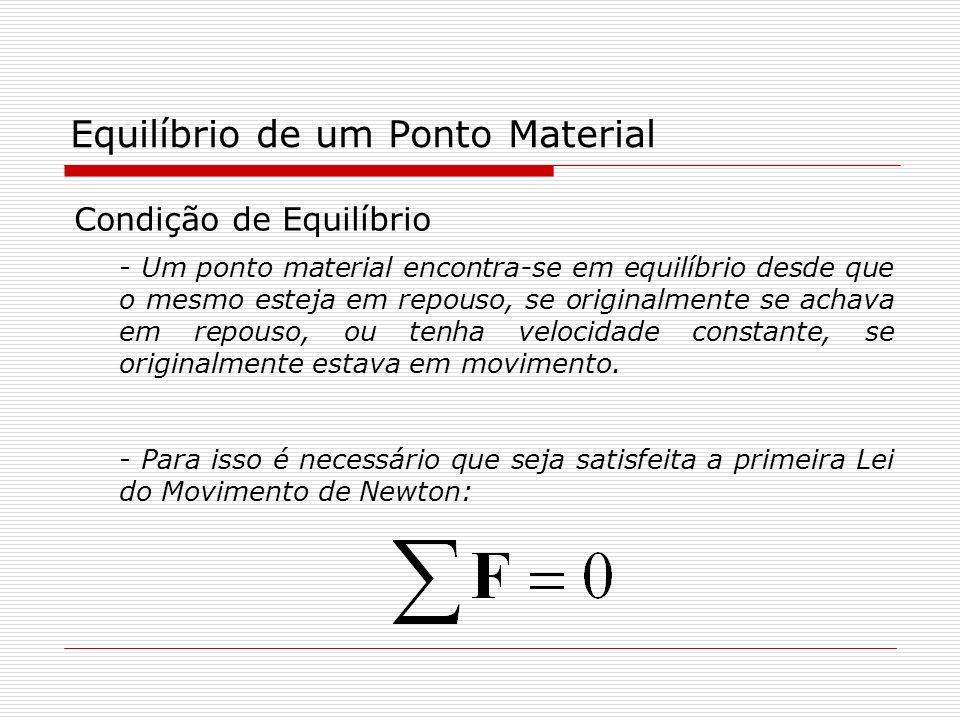Equilíbrio de um Ponto Material Condição de Equilíbrio - Um ponto material encontra-se em equilíbrio desde que o mesmo esteja em repouso, se originalm