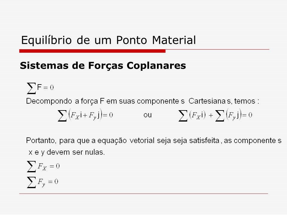 Problemas Relacionados ao Equilíbrio de um Ponto Material Diagrama EspacialDiagrama de Corpo LivreTriângulo das Forças Resolução