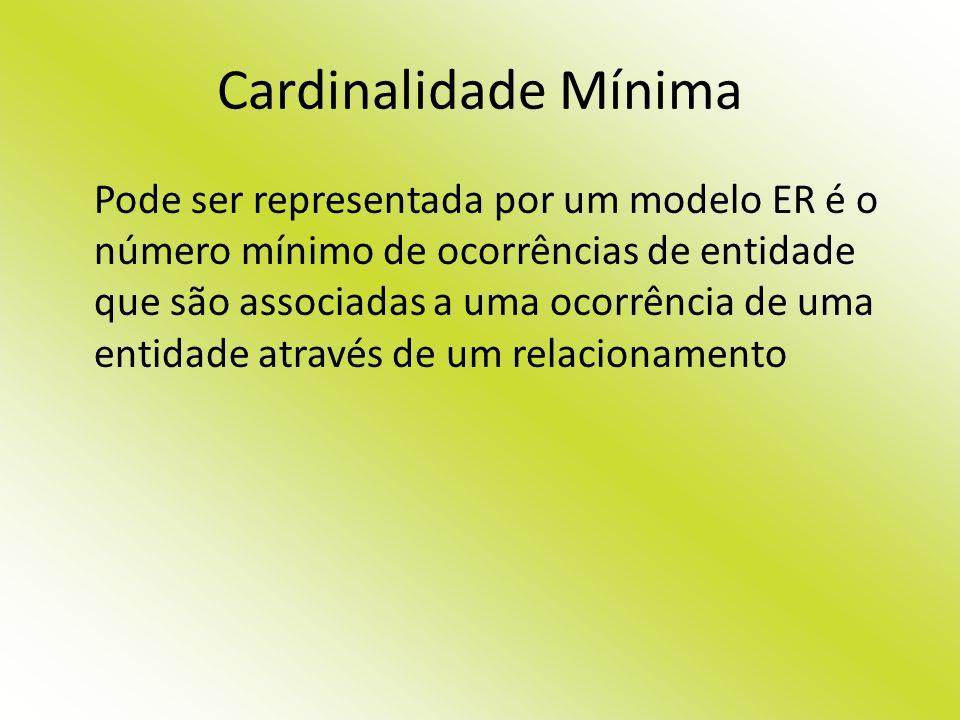 Cardinalidade Mínima Pode ser representada por um modelo ER é o número mínimo de ocorrências de entidade que são associadas a uma ocorrência de uma en