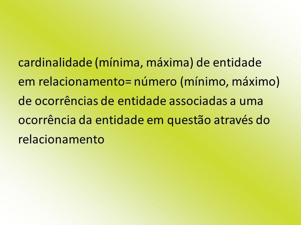 cardinalidade (mínima, máxima) de entidade em relacionamento= número (mínimo, máximo) de ocorrências de entidade associadas a uma ocorrência da entida