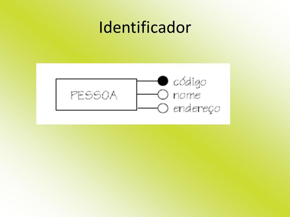 Identificador
