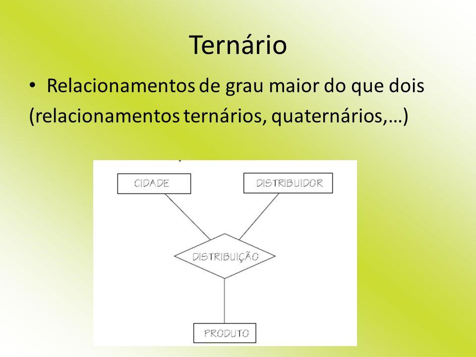 Ternário Relacionamentos de grau maior do que dois (relacionamentos ternários, quaternários,…)