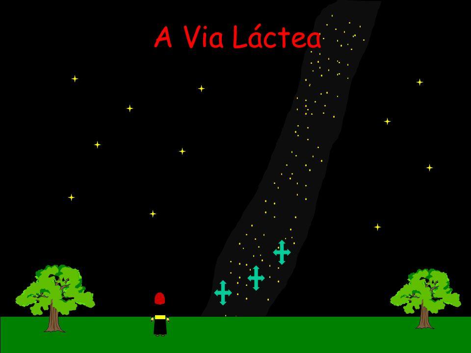 O brilho das estrelas depende: Do tamanho Da temperatura Da distância
