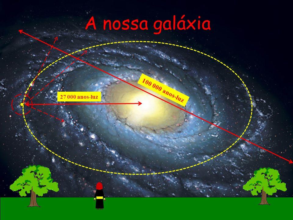 S A Via Láctea