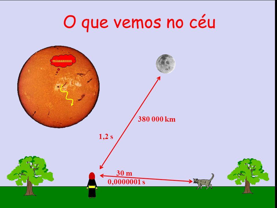 A velocidade da luz 1080000000 km/h 300 km/h