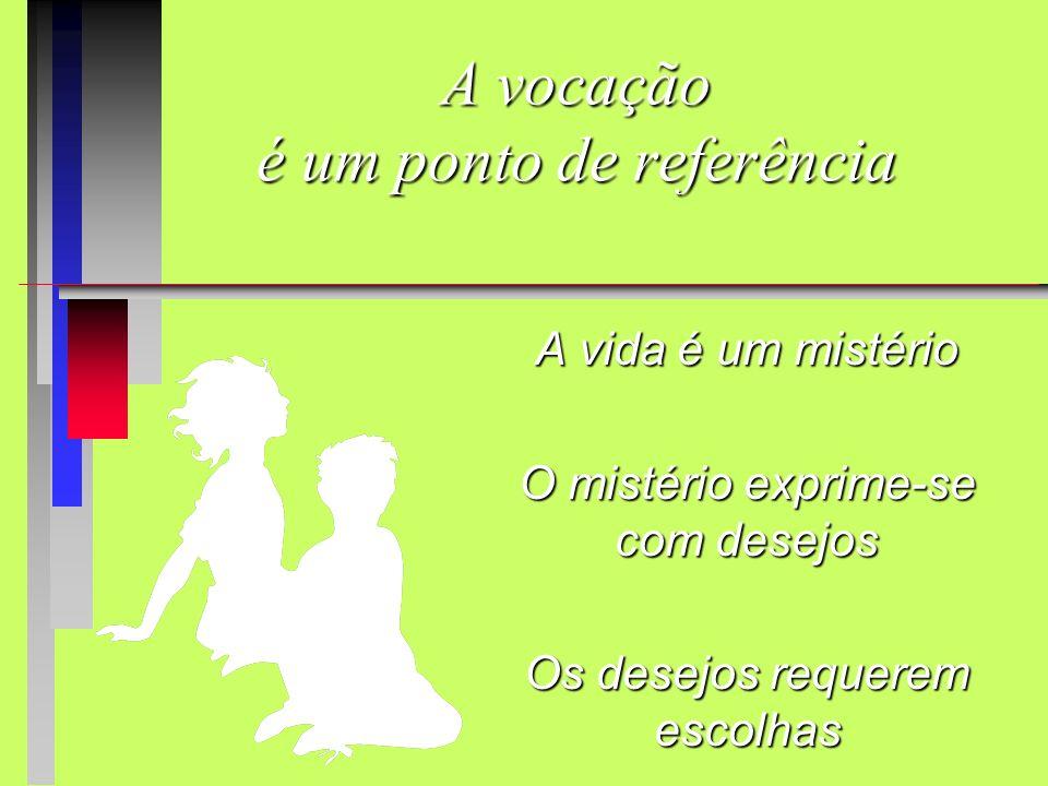 A vocação é um ponto de referência A vida é um mistério O mistério exprime-se com desejos Os desejos requerem escolhas