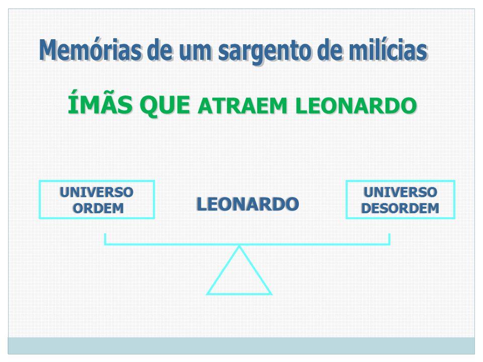 ÍMÃS QUE ATRAEM LEONARDO UNIVERSO ORDEM ORDEMUNIVERSODESORDEM LEONARDO
