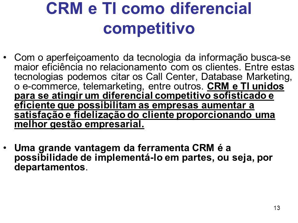 13 CRM e TI como diferencial competitivo Com o aperfeiçoamento da tecnologia da informação busca-se maior eficiência no relacionamento com os clientes