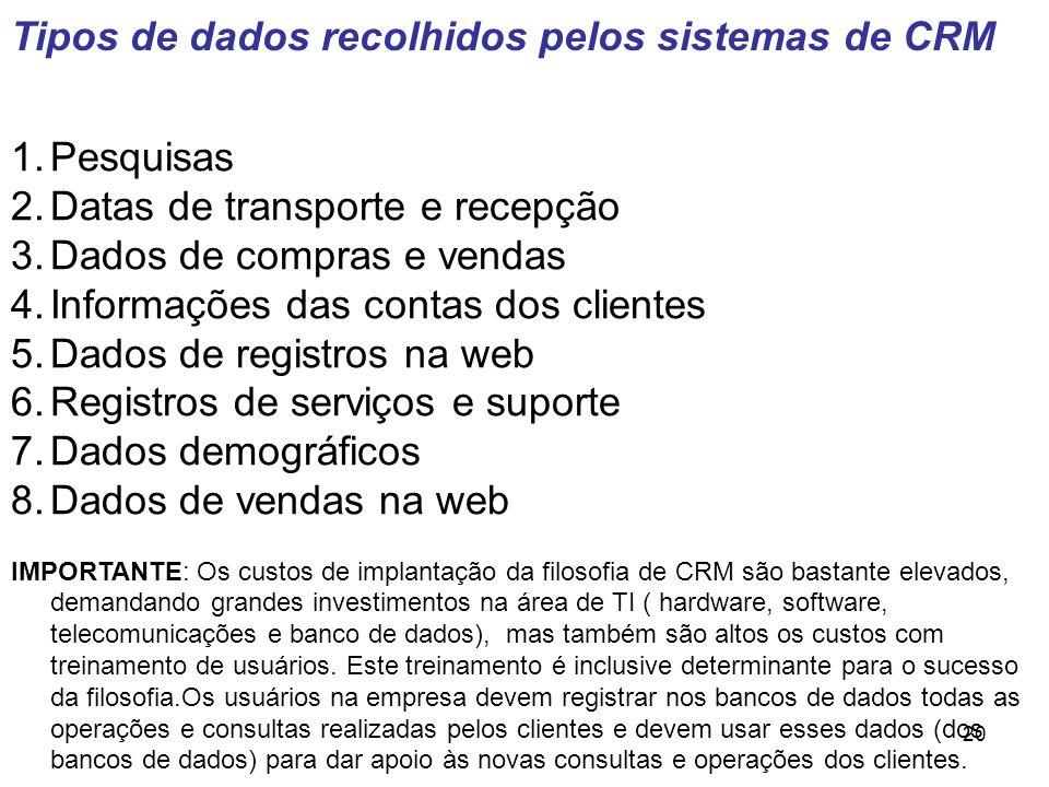 20 1.Pesquisas 2.Datas de transporte e recepção 3.Dados de compras e vendas 4.Informações das contas dos clientes 5.Dados de registros na web 6.Regist