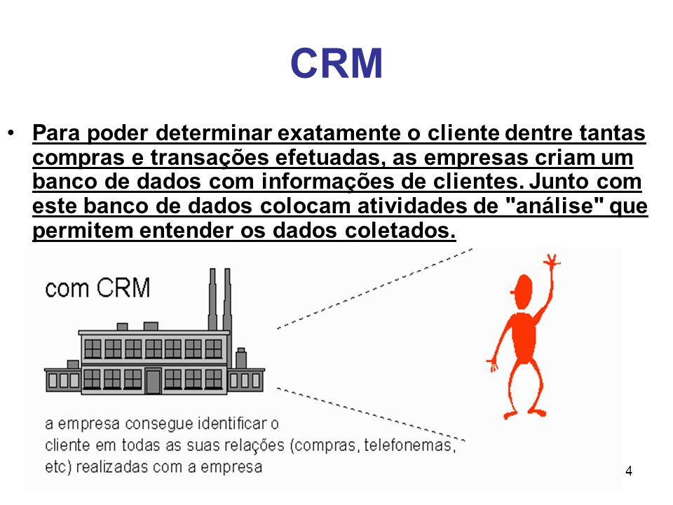 4 CRM Para poder determinar exatamente o cliente dentre tantas compras e transações efetuadas, as empresas criam um banco de dados com informações de