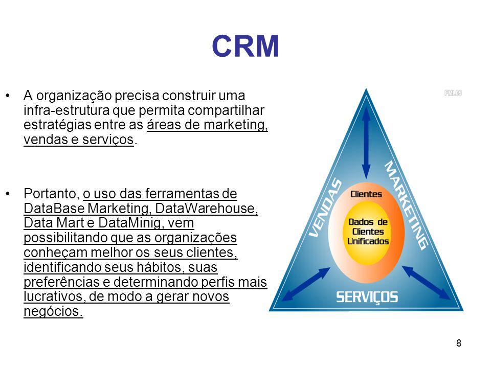 8 CRM A organização precisa construir uma infra-estrutura que permita compartilhar estratégias entre as áreas de marketing, vendas e serviços. Portant