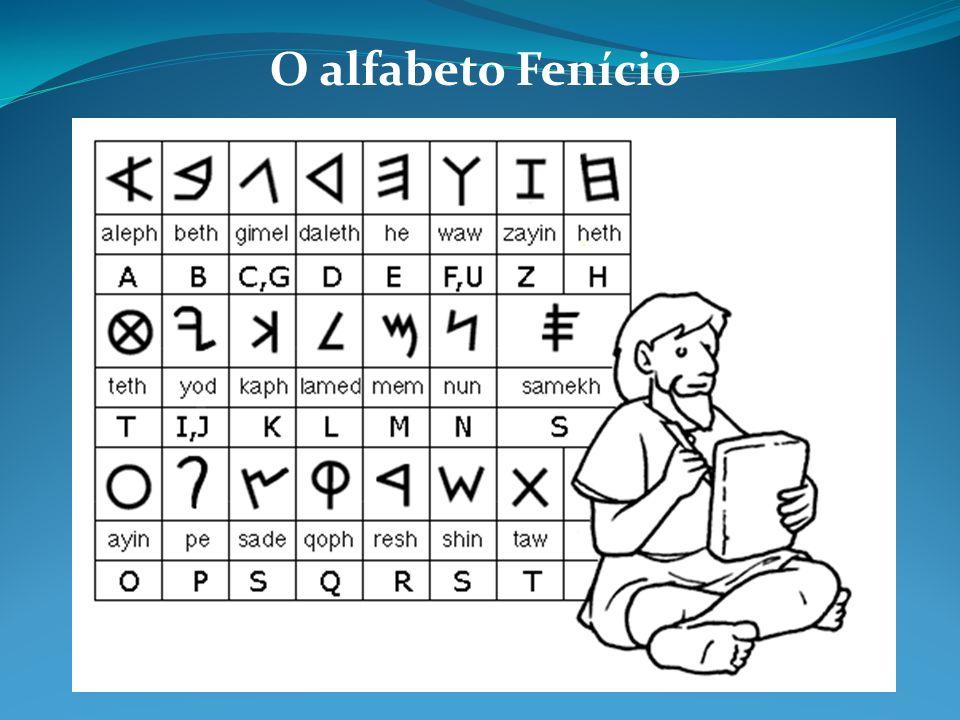 Alfabeto Utilizado no comércio Sofreu influência de vários povos, Possuía 22 caracteres, Símbolos representavam sons e consoantes, diferentes dos sumérios e egípcios que representavam idéias e objetos.