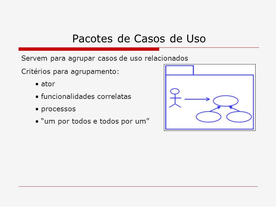 Pacotes de Casos de Uso Servem para agrupar casos de uso relacionados Critérios para agrupamento: ator funcionalidades correlatas processos um por tod