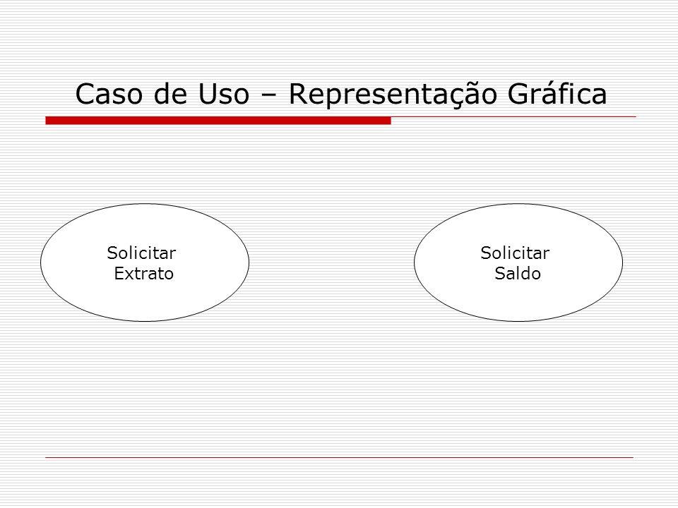 Caso de Uso – Representação Gráfica Solicitar Extrato Solicitar Saldo