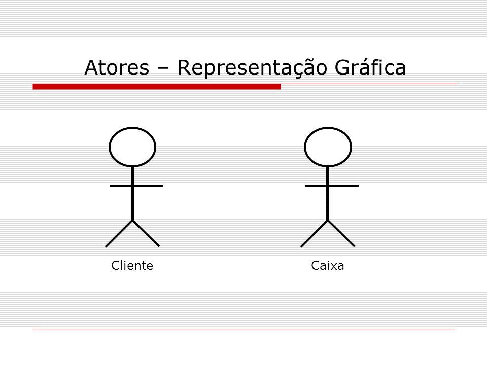 Atores – Representação Gráfica ClienteCaixa