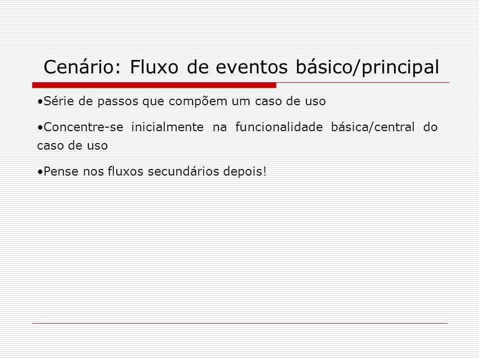 Cenário: Fluxo de eventos básico/principal Série de passos que compõem um caso de uso Concentre-se inicialmente na funcionalidade básica/central do ca