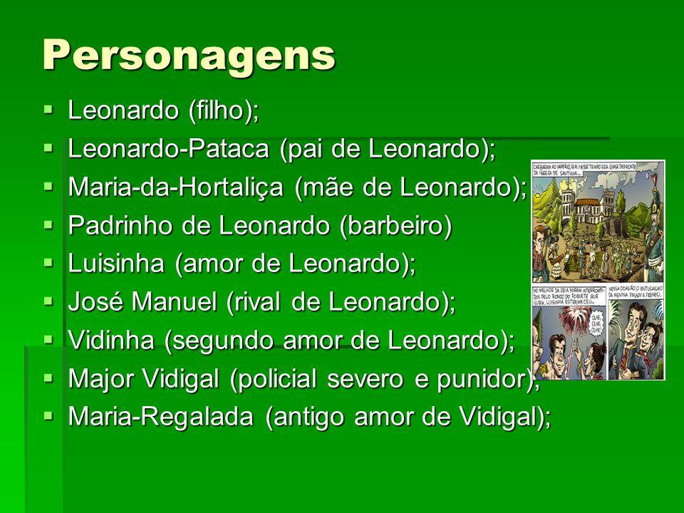 Personagens Leonardo (filho); Leonardo (filho); Leonardo-Pataca (pai de Leonardo); Leonardo-Pataca (pai de Leonardo); Maria-da-Hortaliça (mãe de Leona