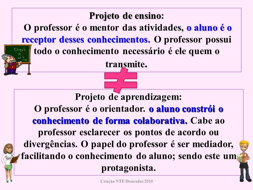 Criação NTE/Dourados/2010 Projeto de aprendizagem Projeto de aprendizagem: o aluno constrói o conhecimento de forma colaborativa. O professor é o orie