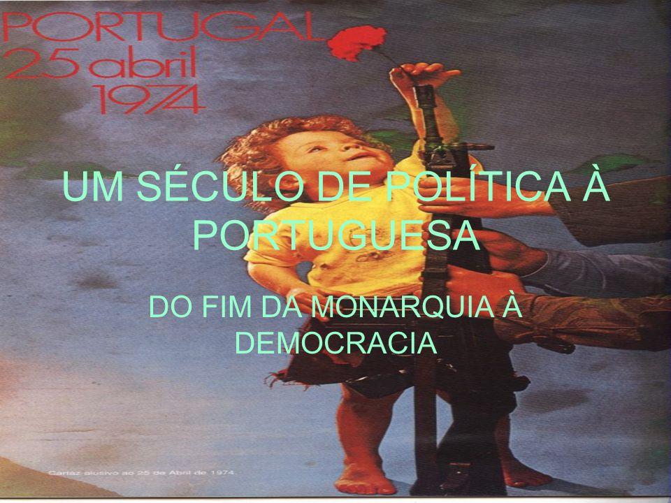 Fim da Monarquia1ª República Ditadura Militar e Estado Novo Democracia