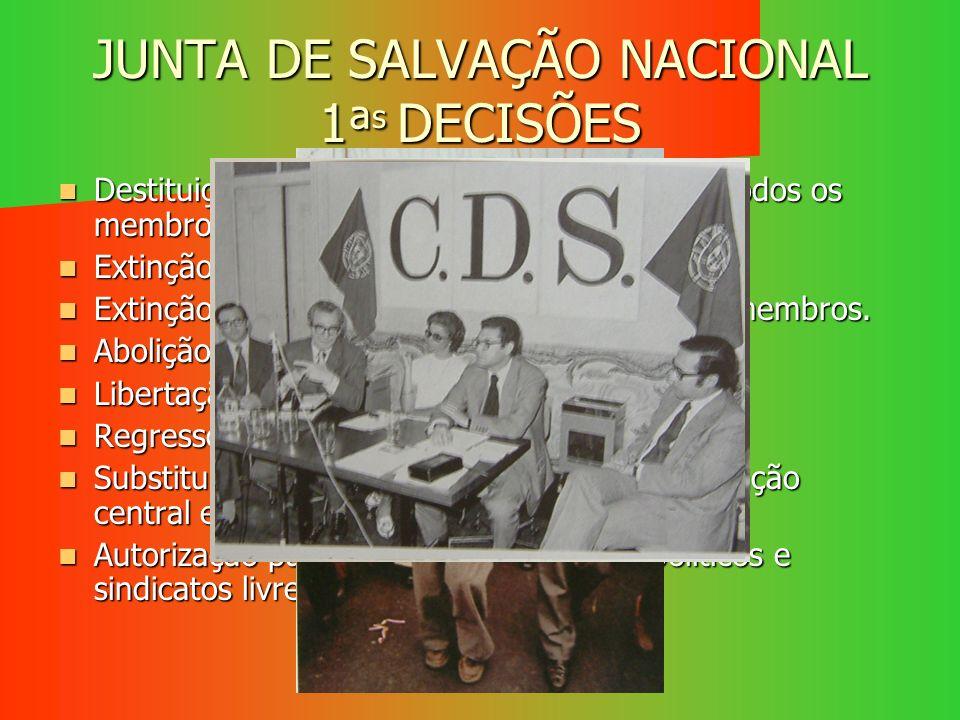 JUNTA DE SALVAÇÃO NACIONAL 1 ª s DECISÕES Destituição do Presidente da República e de todos os membros do governo. Destituição do Presidente da Repúbl