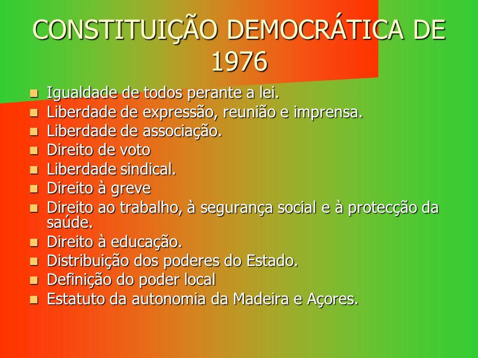 CONSTITUIÇÃO DEMOCRÁTICA DE 1976 Igualdade de todos perante a lei. Igualdade de todos perante a lei. Liberdade de expressão, reunião e imprensa. Liber