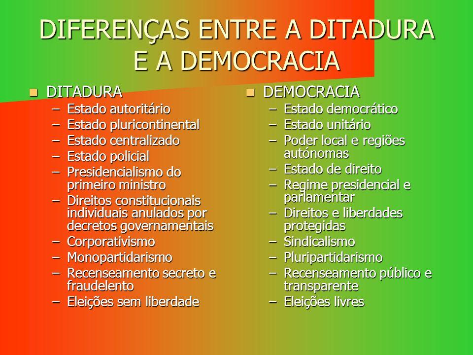 DIFERENÇAS ENTRE A DITADURA E A DEMOCRACIA DITADURA DITADURA –Estado autoritário –Estado pluricontinental –Estado centralizado –Estado policial –Presi